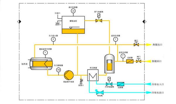 模溫機工作原理圖