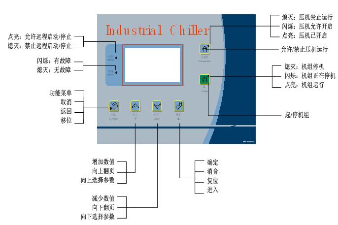 冷水机组控制面板
