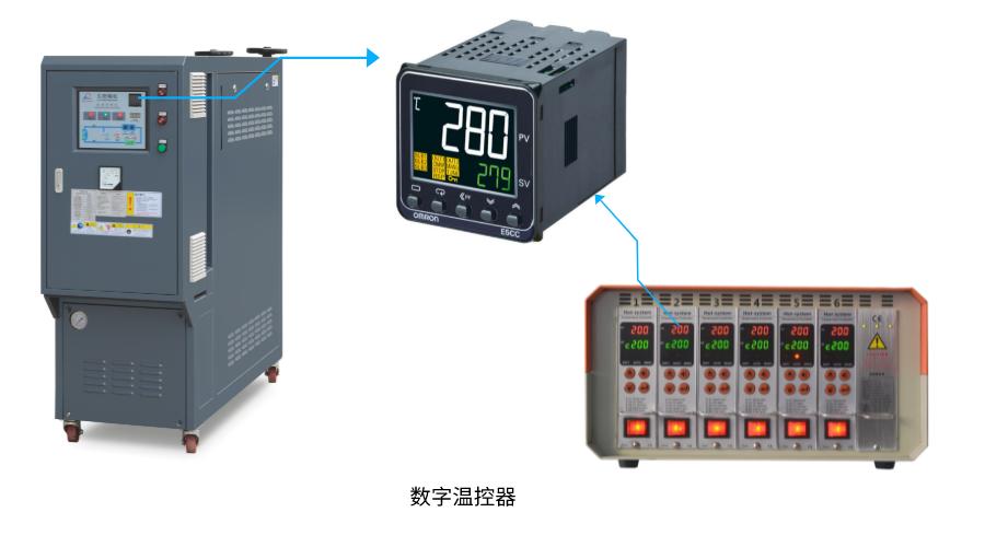 模温机模具温控器