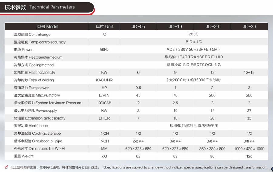 防爆油加热器_分体式防爆200℃导热油炉详细参数