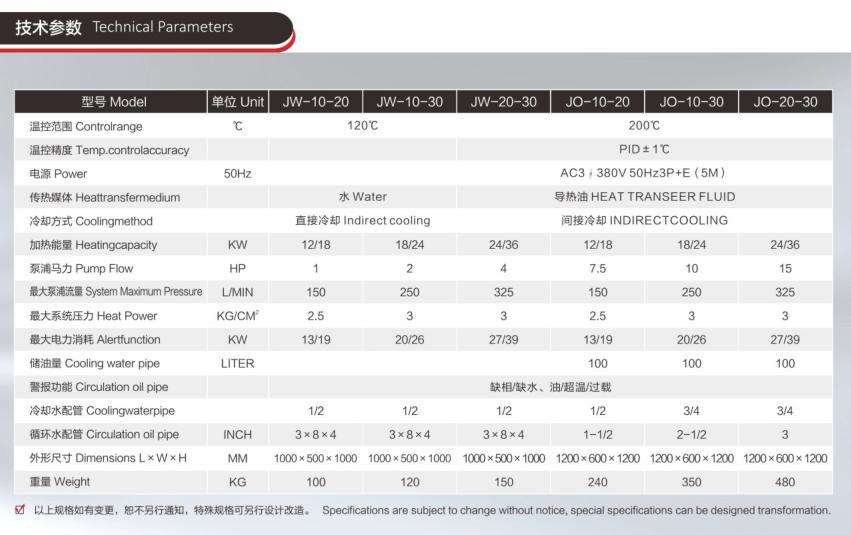 覆膜模温机_涂布机专用模温机技术参数