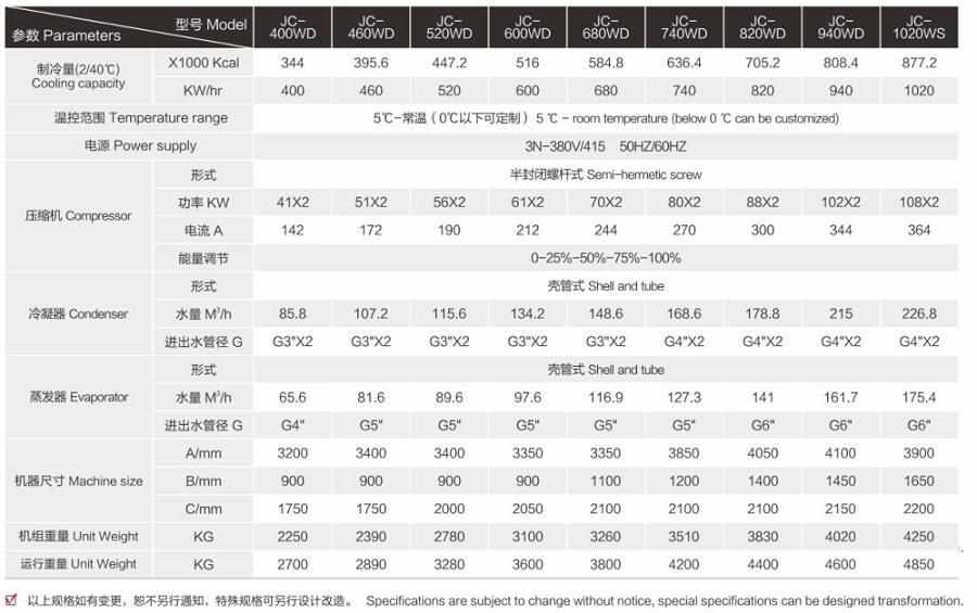 360匹螺杆冷水机_大型工业冷水机技术参数2